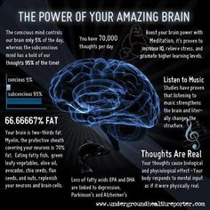 The conscious mind controls our brain only of the day, whereas the subconscious mind has a hold of our thoughts of the time! You have thoughts per day. Boost your brain power with med… Healthy Brain, Brain Health, Healthy Fats, Healthy Eating, Brain Facts, Facts About The Brain, Brain Science, Spirit Science, Science Biology