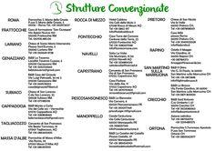 http://www.camminodisantommaso.org/le-strutture-convenzionate/