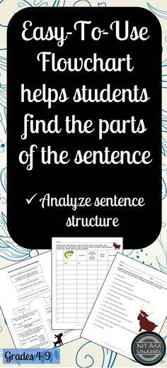 Lojban The Logical Language Writing Pinterest Language
