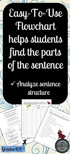 How to improve grammar/sentence structure in general?