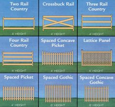 Project Plan See-Thru Fences Includes 9 Designs. Prints set: $19.95  This plan includes a variety of attractive design options to create beautiful see-thru fences.  9 Different Designs  Gate Designs Included  Fence Height Options Included #garden fence #fence #gate #DIY