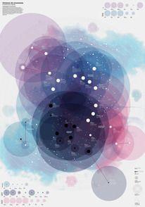 Universo de emociones byPalaugea — Designspiration