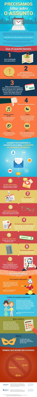 Infográfico – Precisamos falar sobre o assunto http://www.iinterativa.com.br/infografico-precisamos-falar-sobre-assunto/