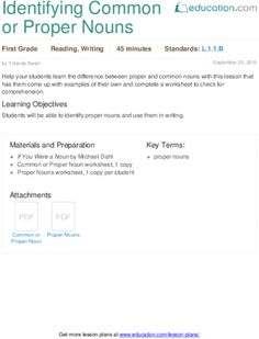 Learning Resources | Education.com