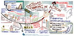 systemsthinkingin-action.png (1121×552)