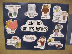 Why Do Writer's Write Poster  (First Grade Fanatics)