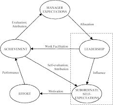The Application of Self-Congruity Theory in Tourism Essay Sample