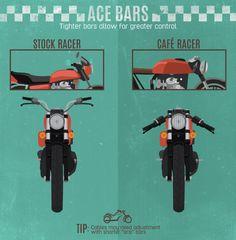 Ace Bars - Café Racer