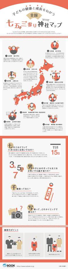 子どもの健康と成長をねがう全国七五三神社マップ インフォグラフィック アスカネット infographics
