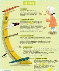 Le stylo - Mon Quotidien, le seul site d'information quotidienne pour les 10 - 14 ans !
