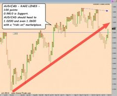 Btccny Price Technical Analysis  Aiming For Next Area Of Interest