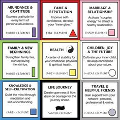 how to feng shui your party - Google Search