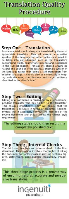 Follow this three stage process to have natural, accurate and persuasive translations. Want to get language translation services? Feel free to visit this link: http://www.ingenuiti.com/translation.php