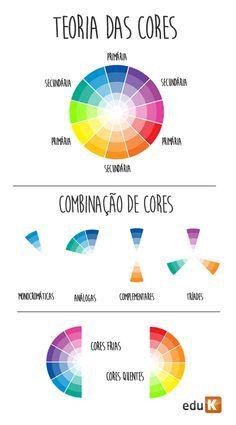 A beleza das cores fica ainda mais evidente quando entendemos a sua essência. As suas escolhas podem dizer muito sobre você e sua personalidade.