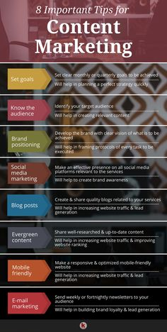 8 Essential Steps for a Successful Small Business Content Marketing Strategy [Infographic] learn how to make money online from affiliate marketing Inbound Marketing, Citations Marketing, Digital Marketing Logo, Best Email Marketing, Affiliate Marketing, Plan Marketing, Marketing Trends, Whatsapp Marketing, Marketing Poster
