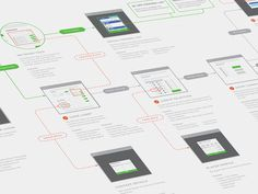Application User Journey by Michael Pons for PG