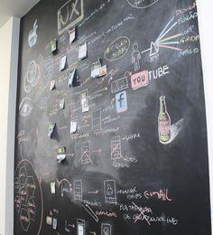 Process: UX design at Snowman Labs