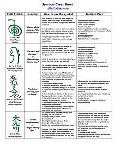 The 4 reiki traditional Symbols Cheat Sheet