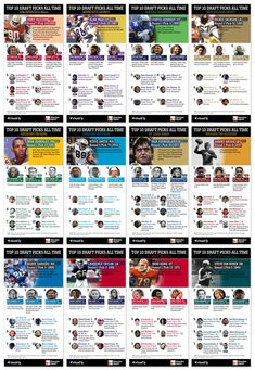[INFOGRAPHICS] Top 10 NFL Draft Picks of All Time: 32 teams; Back to the 1980's; How does your team stack up?