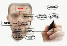 We are a team of highly specialized, fervent, enthusiastic, knowledgeable and talented SEO experts.
