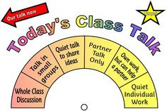 I think this is such a great way to keep classroom talk managed effectively. A tool like this could be displayed at the front of the classroom to remind students how behaviour should be during various times of the day. Primary Resources, Primary Teaching, School Resources, Teaching Resources, Teaching Ideas, Classroom Organisation, School Organization, Classroom Management, Class Management