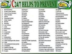 Benefits of our famous C24/7 Aim Global Products.....