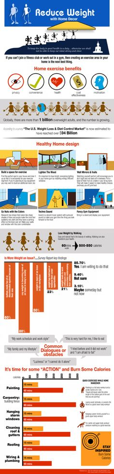 Reduce Weight with Home Decor Infographic