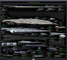 Chart Three: Capital Starships by IanKeenanArts on DeviantArt Star Citizen, Spaceship Interior, Starship Concept, Star Wars Design, Star Wars Vehicles, Modern Tech, Star Wars Pictures, Concept Ships, Star Wars Ships