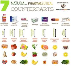 Natural Swaps for Popular Meds