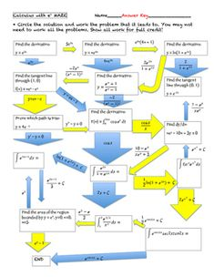Calculus e^x Maze by Katie Brown's Math Puzzle Worksheets Calculus Notes, Ap Calculus, Differential Calculus, Physics Formulas, Gcse Math, Math Lessons, Math Tips, Secondary Math, Maths Puzzles