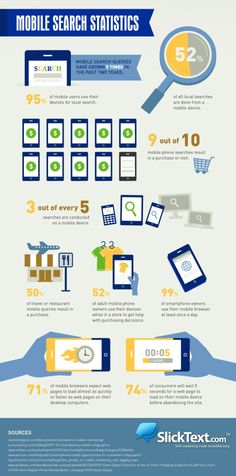 Mobile Search: What We Look For On Our Phones - Infographic