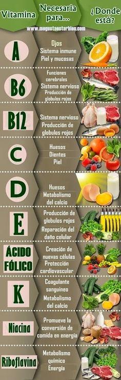 Las vitaminas para los cabellos y las uñas el alfabeto kosmetik