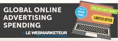 Infographie : L'évolution des dépenses de la Publicité en ligne