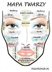 Kliknij i przeczytaj ten artykuł! Health And Beauty, Health And Wellness, Health Fitness, Face Mapping, Health Trends, Glowy Skin, Homemade Skin Care, Health Facts, Healthy Tips