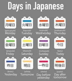 Days in Language will help you during the meeting with Japanese clients. Learn Japanese with Indias Top Japanese Language Nihonkai Call 9999 798 094 or visit Basic Japanese Words, Day In Japanese, Learn Basic Japanese, Japanese Phrases, Study Japanese, Japanese Symbol, Japanese Kanji, Learning Japanese, Learning Italian