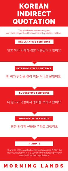 Direct quotation is fun, but we use indirect quotation a lot more. In Korean indirect quotation is a lot more complicated so study well. Korean Phrases, Korean Words, How To Speak Korean, Learn Korean, Different Sentences, Korean Alphabet, Korean Lessons, Korean Language Learning, Japanese Language