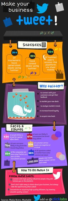 Social Media/Infographics / Make your business tweet #infographic