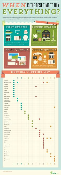 When is the best time to buy everything? [Infographic] - Finance tips, saving money, budgeting planner Ways To Save Money, Money Tips, Money Saving Tips, How To Make Money, Money Savers, Money Budget, Groceries Budget, Managing Money, Time Saving