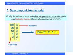 Descomposición Factorial de un número consiste en expresar el número como producto de factores primos Procedimiento:  1.Escribimos el número a descomponer y a la derecha trazamos una línea vertical. 2.Buscamos el menor número primo, (2, 3, 5, 7…) 3.Dividimos el número por ese número primo. 4.Colocamos el divisor en la parte superior derecha y el cociente debajo del primer número. 5.Repetimos el proceso hasta que en la parte izquierda aparezca un 1