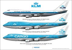 KLM From Airliners Illustrated