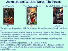 Associations Within Tarot: The Fours