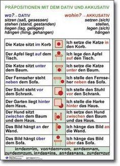 .hardest part of deutsch for me...