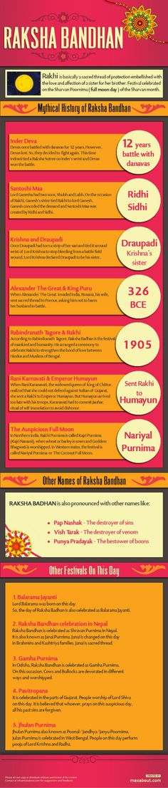 Here's a great #rakhi infographic! Read this to learn more about this special holiday.