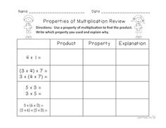 Properties of Multiplication - TpT
