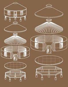 Vue éclatée, avec chaque élément qui se détache. A utiliser pour montrer la composition d'un objet, et la détailler. En observant l'objet, et en individualisant chaque partie dans l'ordre. Building A Yurt, Building Design, Architecture Biologique, Concept Architecture, Architecture Design, Yurt Interior, Round House Plans, Yurt Tent, Yurt Home