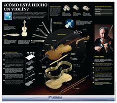 Cómo está hecho un violín