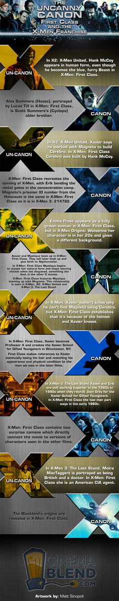 X-Men: First Class, Canon Or Un-Canon? (I still think it's an alternate reality, and it'll be explained in DOFP.)