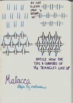 Malacca-Tangle pattern