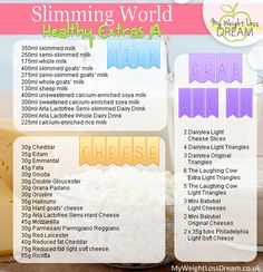 Slimming World HexA list