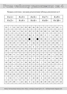 НОВЫЕ РАСКРАСКИ - УЧИМ ТАБЛИЦУ УМНОЖЕНИЯ! РАСПЕЧАТАЙ и ИГРАЙ! :: Игры, в которые играют дети и Я#more#more Multiplication, Math For Kids, Pixel Art, Worksheets, Coding, Classroom, Blog, Multiplication Tables, Learning Activities